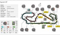 Round 5: Spanish GP: FP,QWF,RACE thread